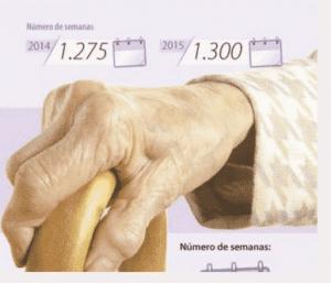 pension-de-la-vejez-imagen-semas-de-cotizacion